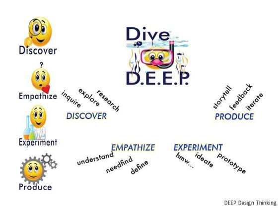 DEEP-Inforgraphicjpeg2